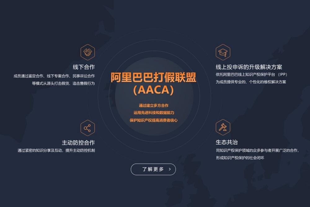阿里巴巴打假聯盟(AACA)旨在通過互聯網創新技術,結合權利人的品牌知識、行業特徵與資源,聯合綫下執法行動和民事訴訟共同治理假貨問題,加強權利人和平台的知識産權保護,提升消費者信心。