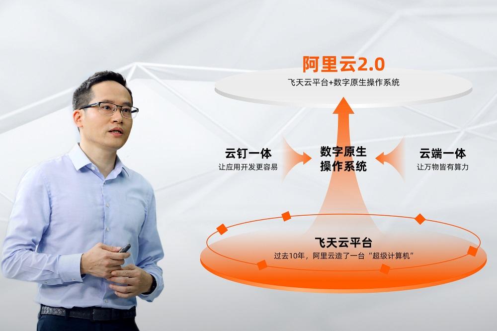 阿里雲智能總裁張建鋒在2020雲棲大會上宣佈阿里雲進入「阿里雲2.0」時代。