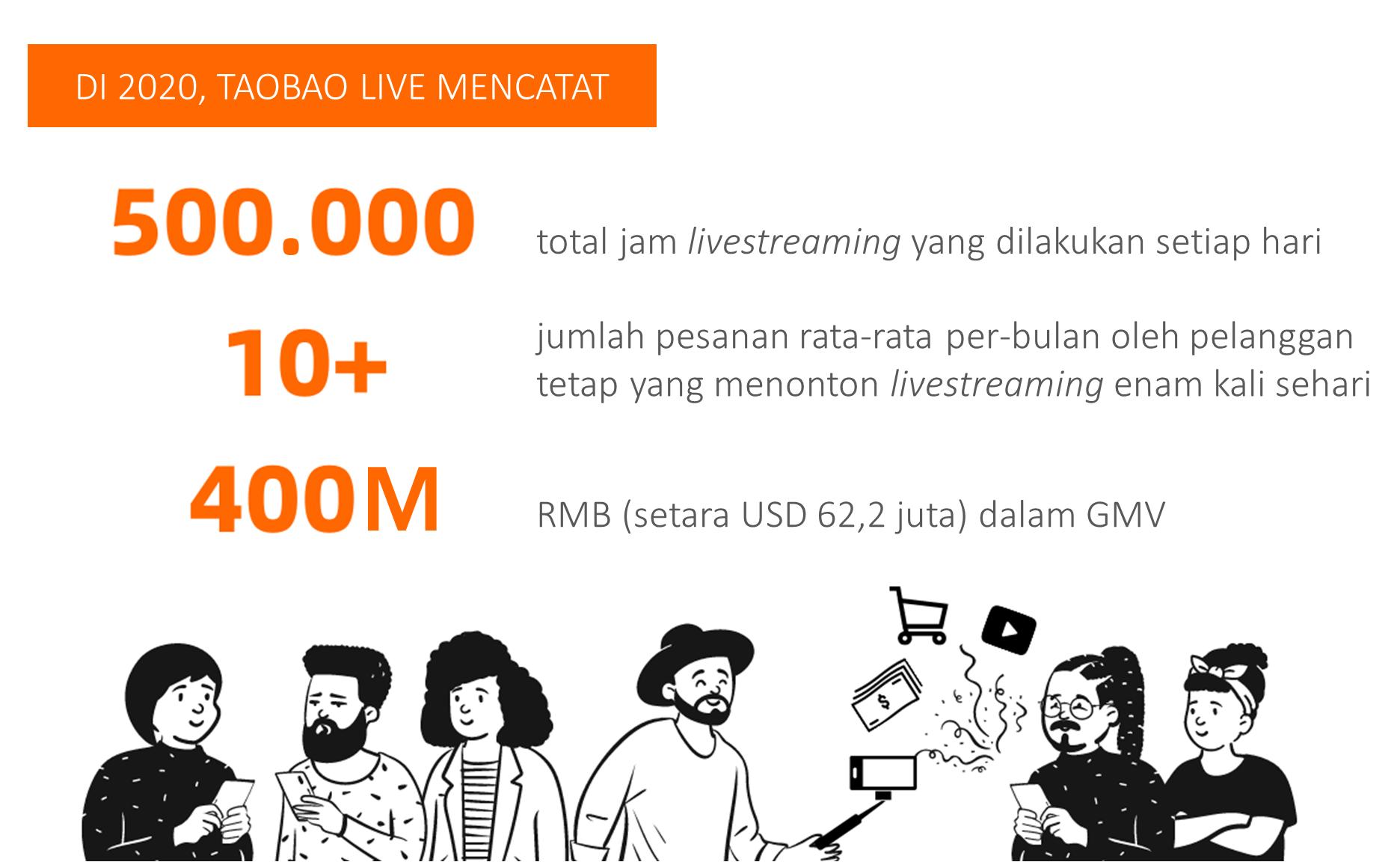 Infographic-_-IDN-_-translate