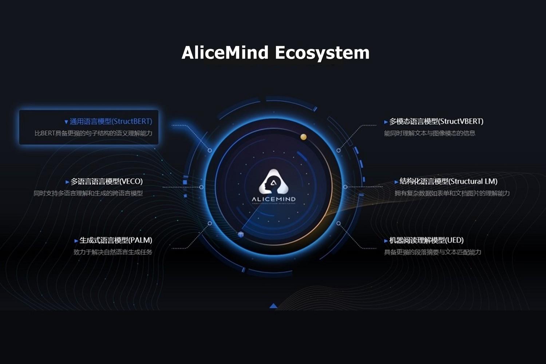 Mesin-Pintar_AliceMind-Alibaba