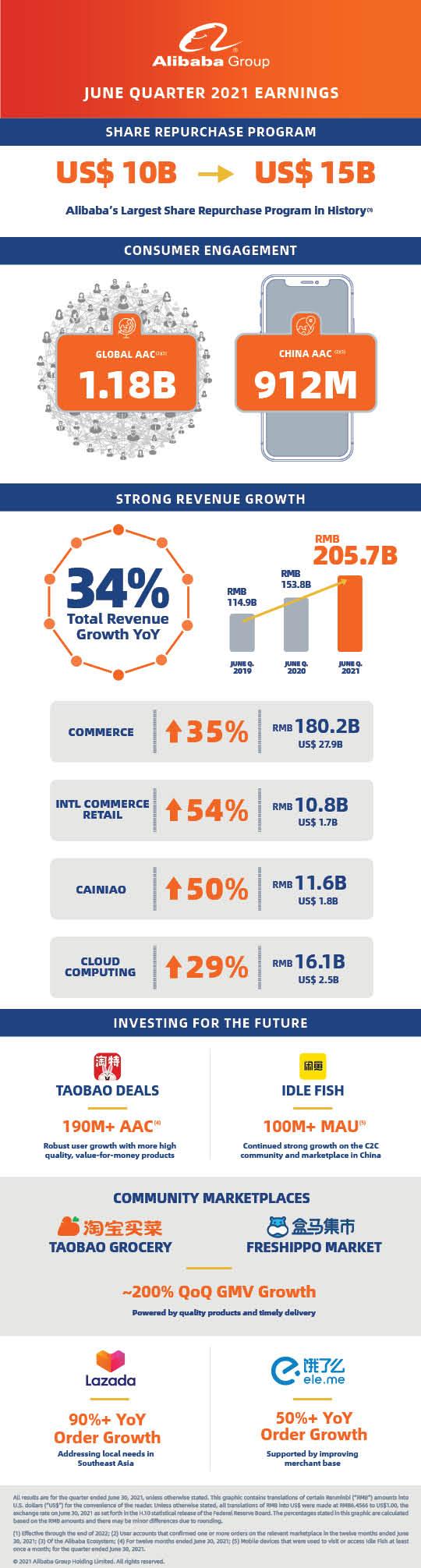 Laporan-keuangan-Infografis-Juni-Kuartal-2021