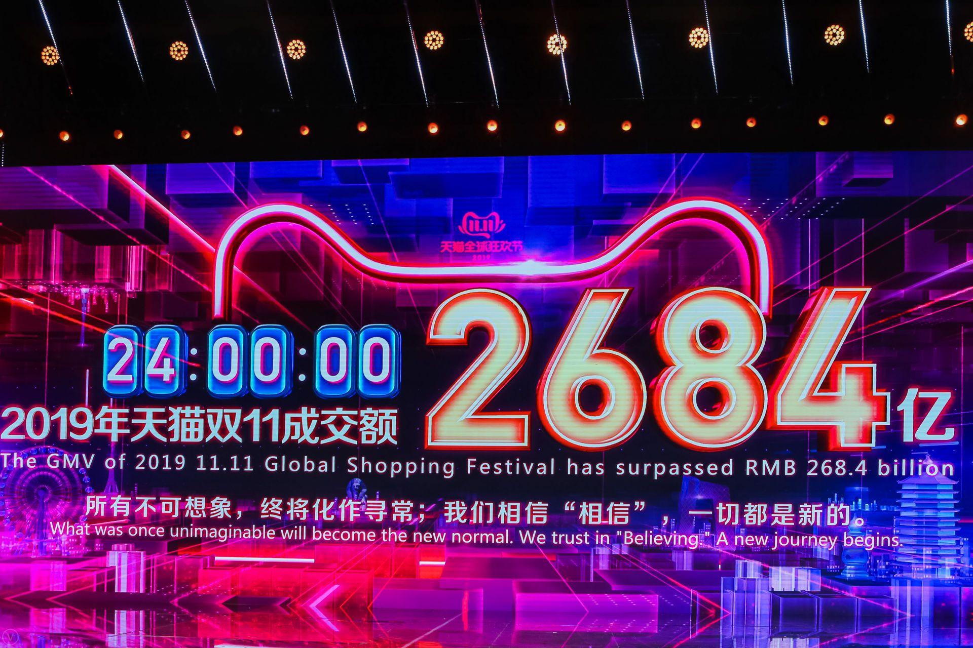 2019年天猫ダブルイレブンで過去最高のGMV 4兆円超えを達成