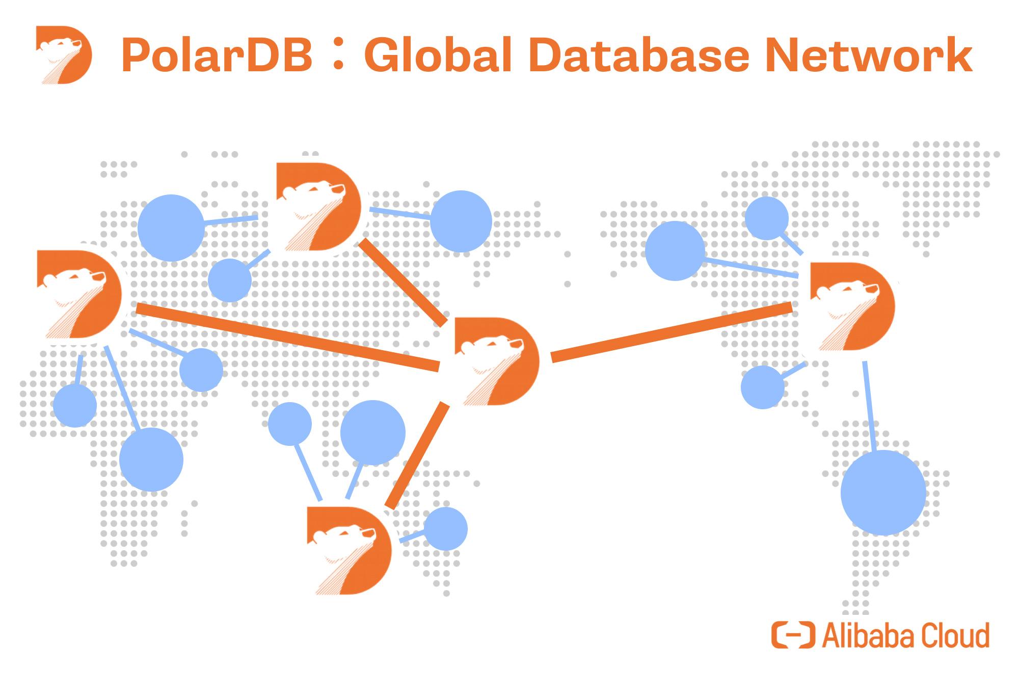 アリババクラウド、PolarDBの拡張機能「グローバル・データベース・ネットワーク」を日本市場で展開